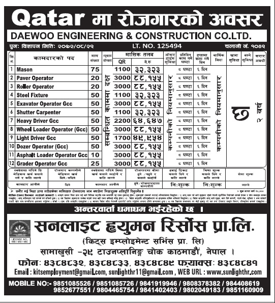 Jobs in Qatar for Nepali, Salary Up to Rs 88,155