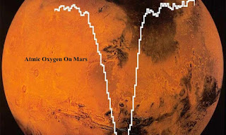 nasa research on oxygen on mars