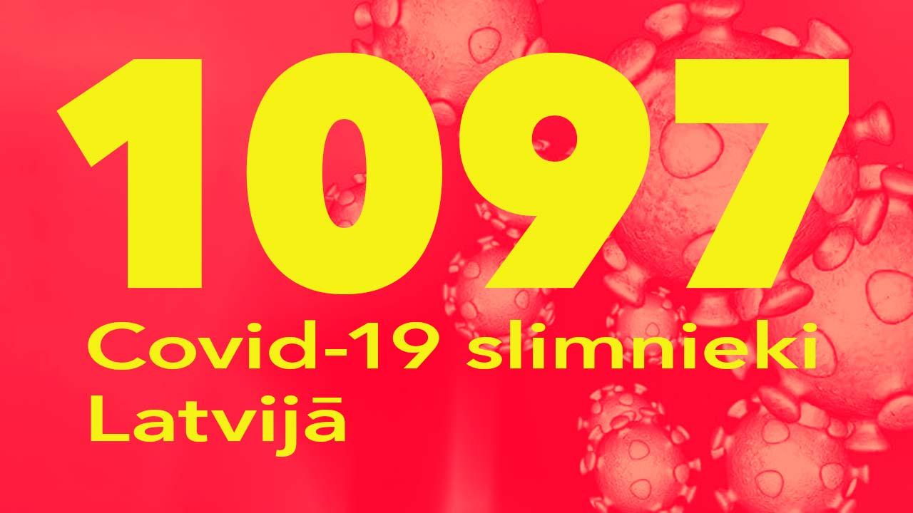 Koronavīrusa saslimušo skaits Latvijā 15.06.2020.