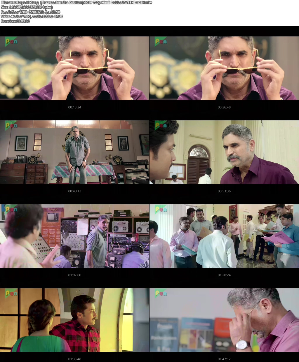 Thaanaa Serndha Koottam 2019 720p Hindi Dubbed WEBHD | 480p 300MB | 100MB HEVC Screenshot