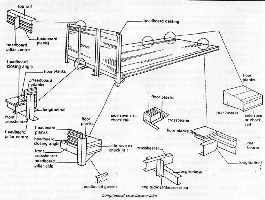 VEHICLE BODY ENGINEERING PDF