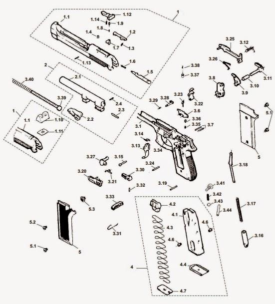 Armas de Fuego: pistola semiautomática