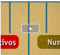 https://escholarium.educarex.es/coursePlayer/clases2.php?editar=0&idcurso=49209&idclase=2902275&contentStyle=modern&modo=0&rtagi=1&previa=1