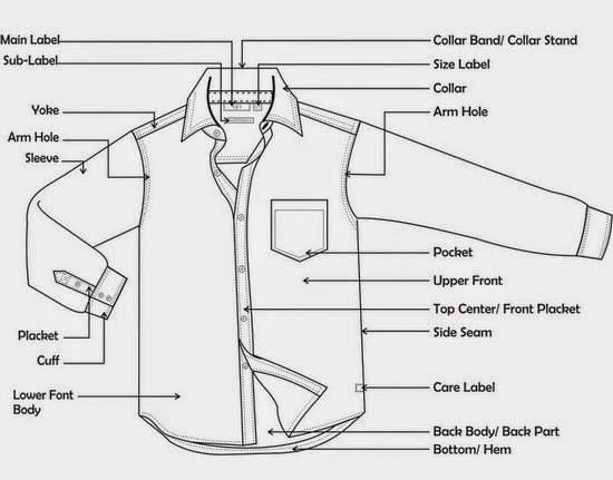 Anatomy of Long Sleeve Woven Shirt