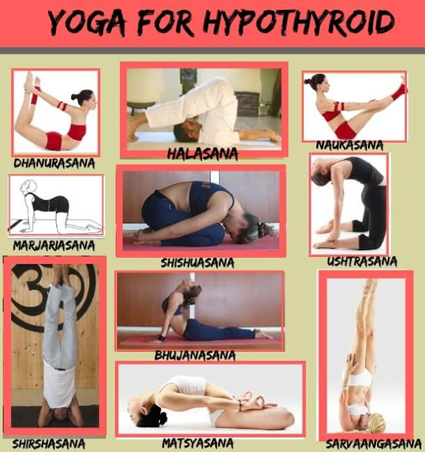 FIGHT THYROID COMPLICATIONS WITH THESE-TOP 15 YOGA FOR THYROID