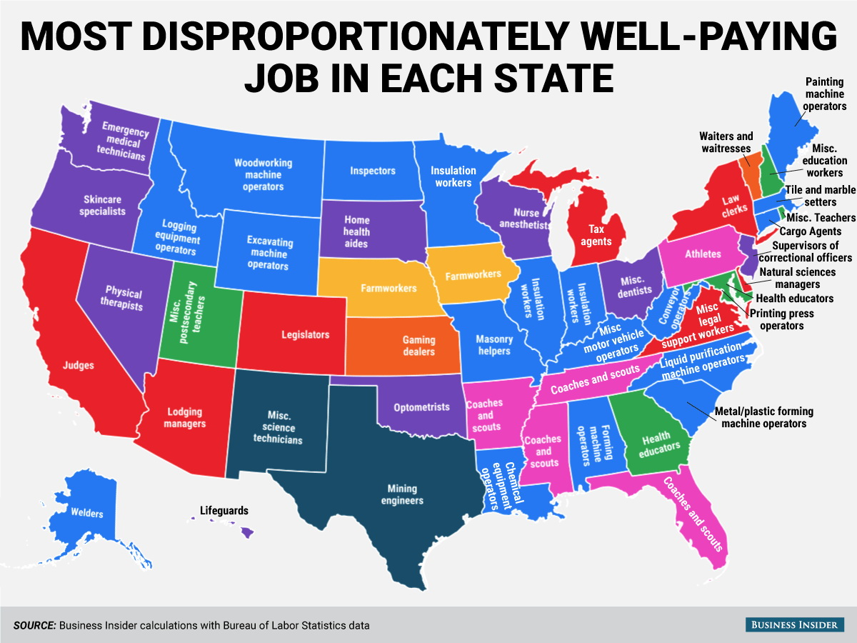 Most disproportioinately well-payng job in each state
