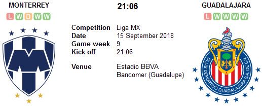 Monterrey vs Chivas de Guadalajara en VIVO