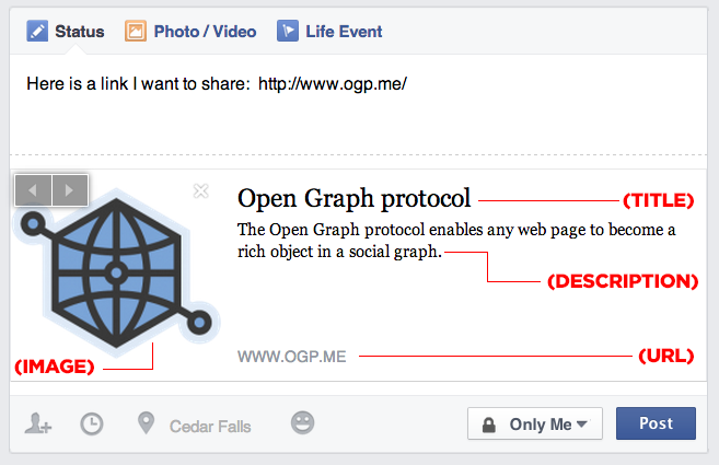 Image result for open graph protocol