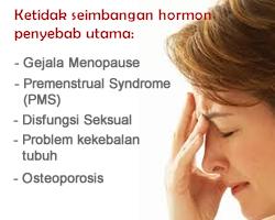 hormon wanita