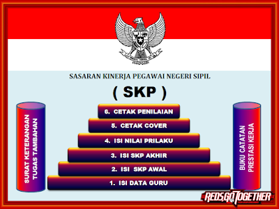 Download Aplikasi SKP PNS Terbaru 2016 Untuk Semua Golongan