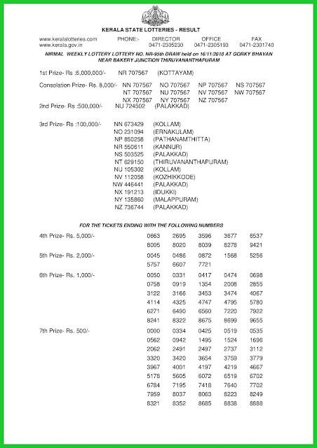 Kerala Lottery Results 16-11-2018 Nirmal NR-95 Lottery Result (keralalotteries.net)-page-001