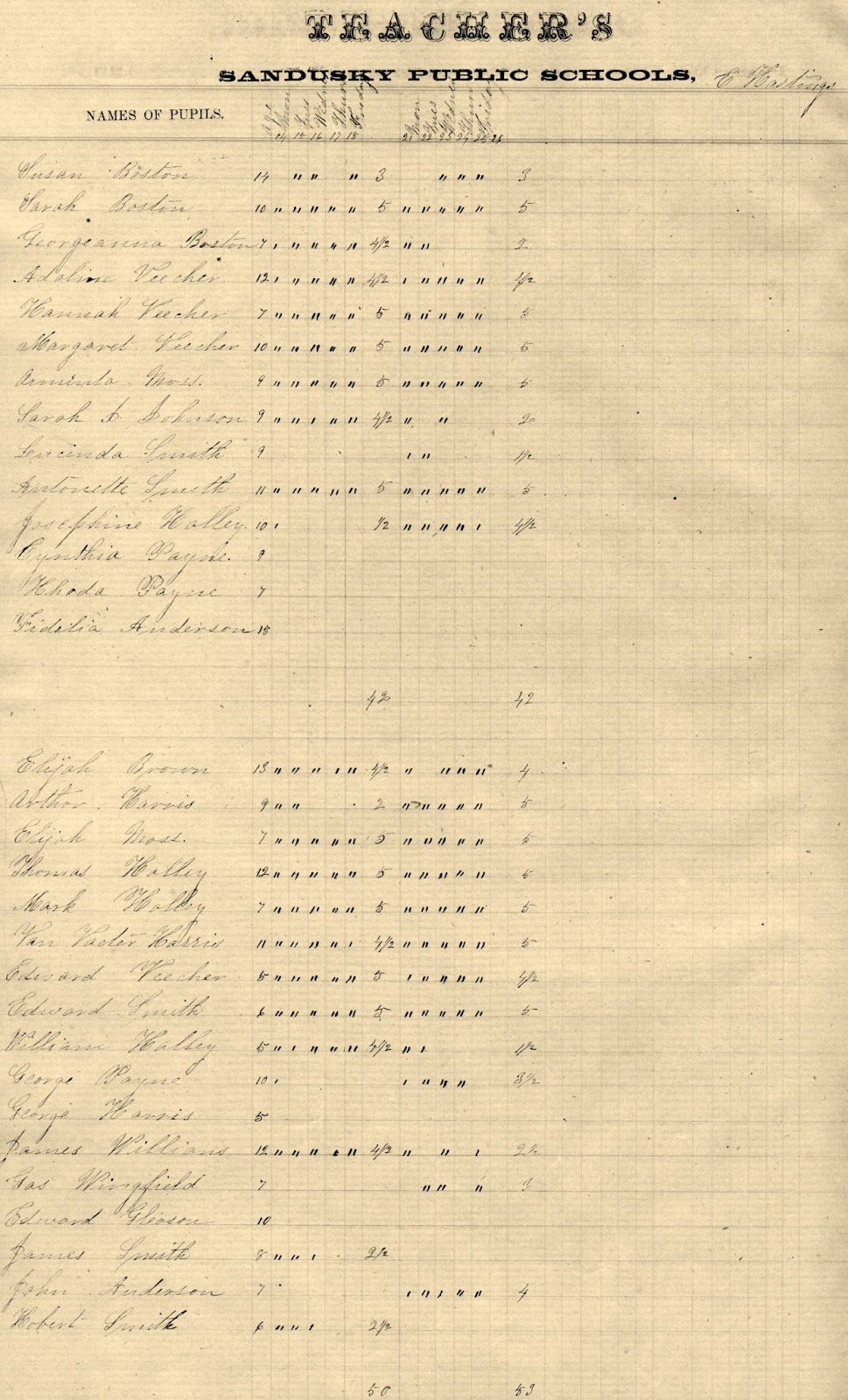 Above are scans of the cover and a record of students attendance for the quarter beginning april 20th 1858 for the colored school located in erie county