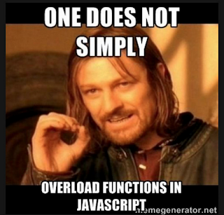 What is the real use of Method Overloading in Java or Programming?