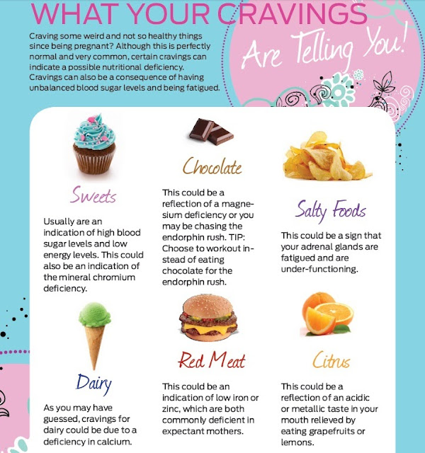 What Your Cravings Are Telling You