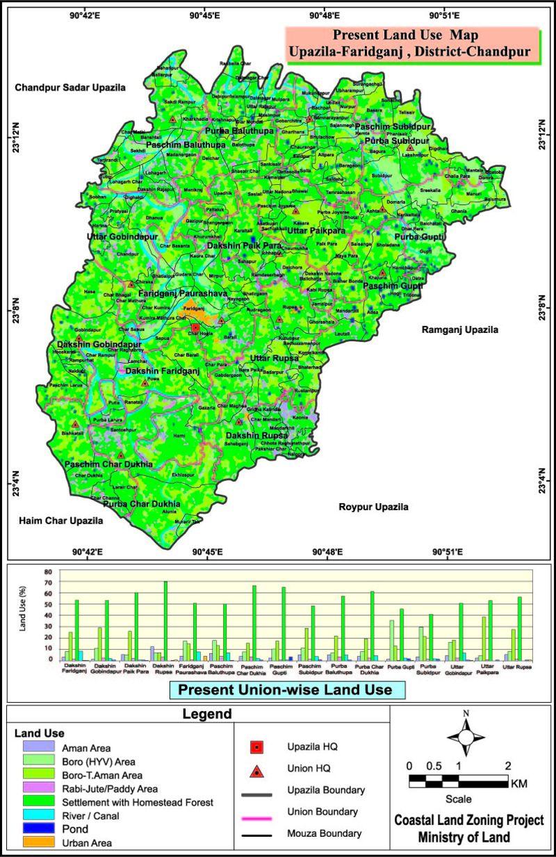 Faridganj Upazila Land Use Mouza Map Chandpur District Bangladesh