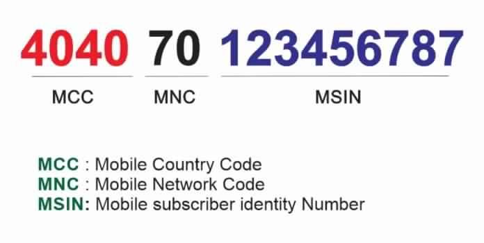 IMSI Catcher Se Mobile Calls Ko Kaise Hack Kiya Jaata Hai