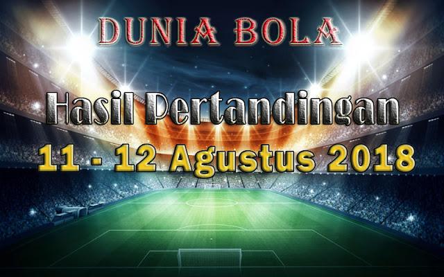 Hasil Pertandingan Sepak Bola Tanggal 11 - 12 Agustus 2018