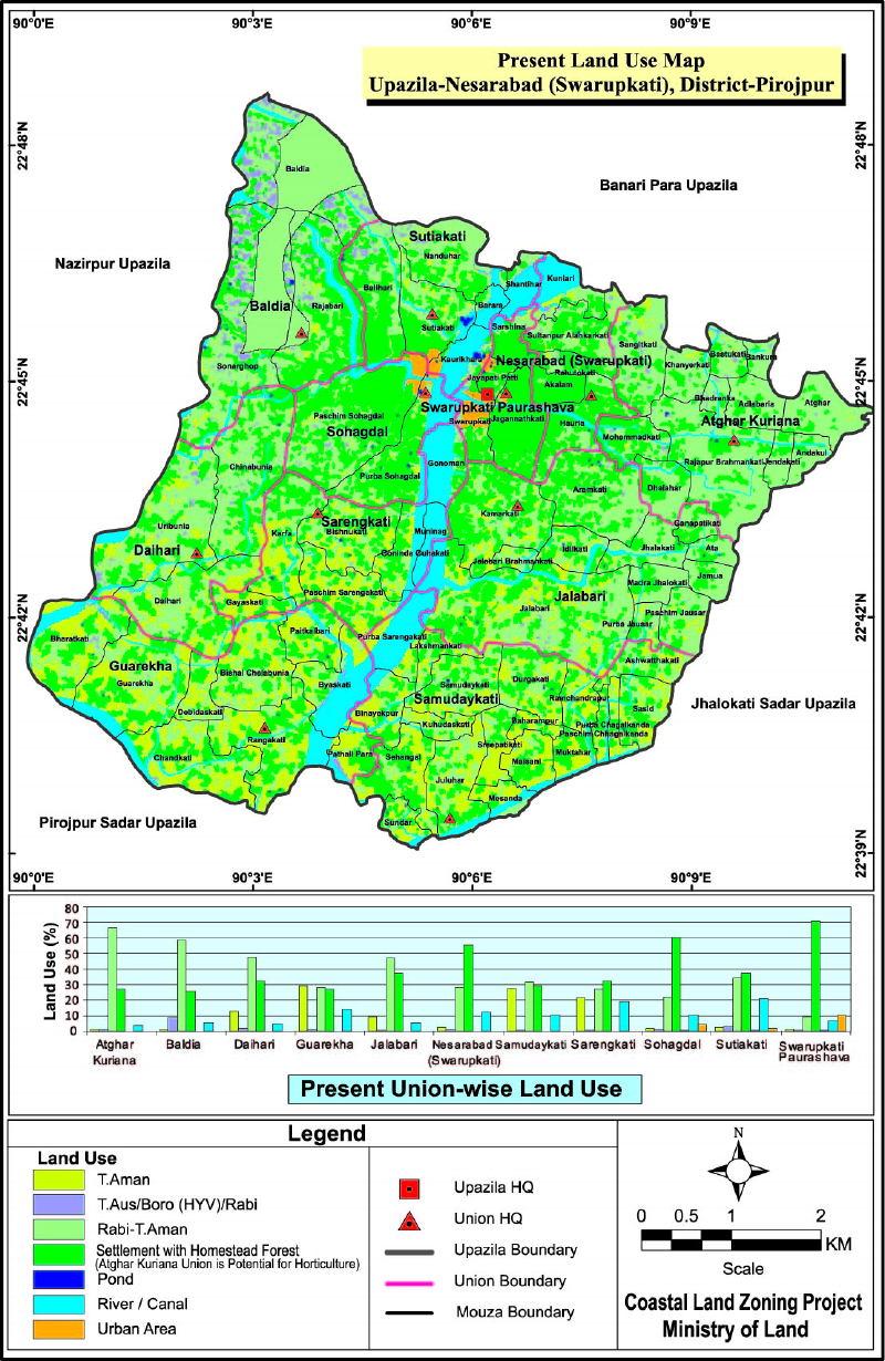 Nesarabad Upazila Mouza Map Pirojpur District Bangladesh