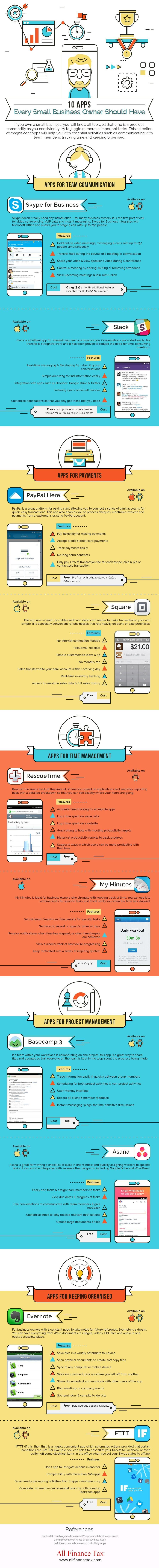 10 Apps Every Small Business Owner Should Have #infographic