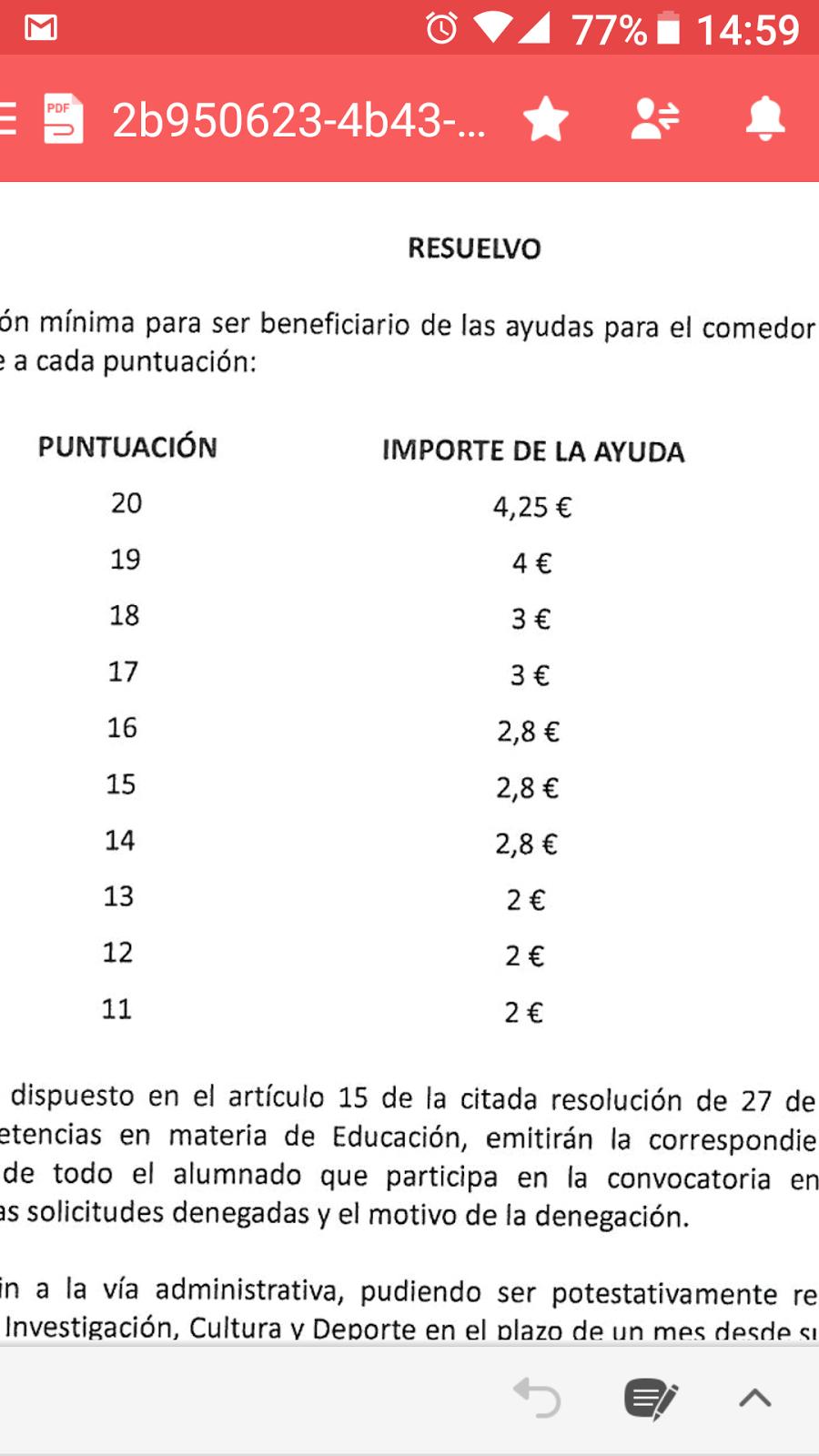 TE PUEDE SERVIR :): BECAS COMEDOR 2016-2017, PUNTUACIÓN