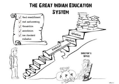 Does Indian Education system really make sense?