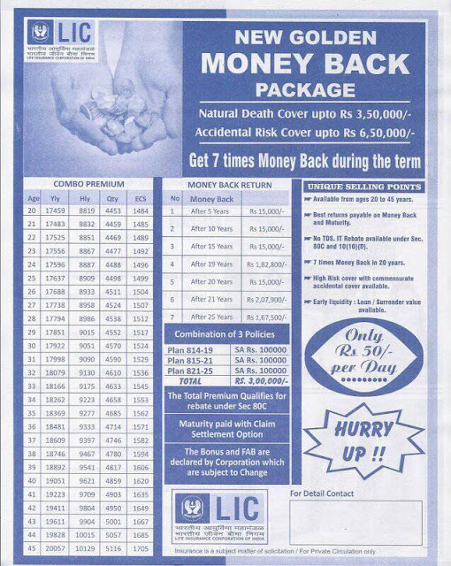 LIC New Golden Money Back Details