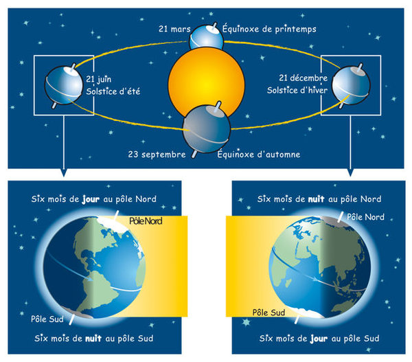 Sonsverduistering, Solformørkelse, Έκλειψη Ηλίου, Eclissi solare, 日食