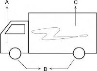 Soal SBDP Kelas 6