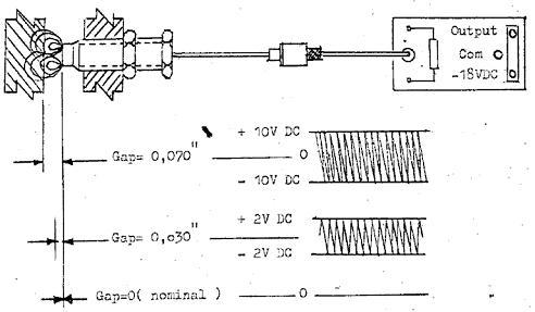 Bently Nevada 3500 Wiring Diagram Wiring Schematic Diagram