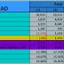 FLBHD (5197) - 1271.【回归根本】- 富佳木材FLBHD(5197) Excluding 外汇盈利/亏损会变得怎么样? + Tax Rate = 24%.