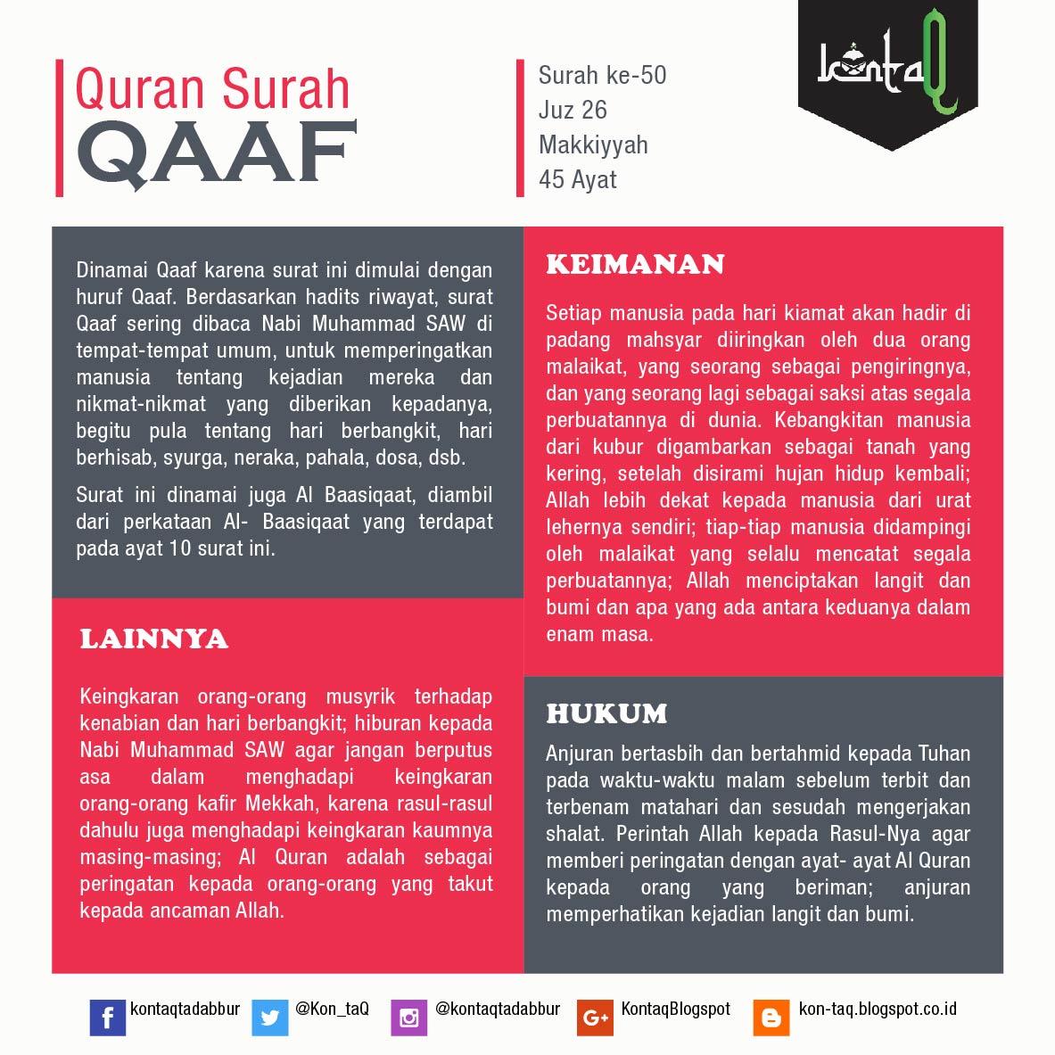 Tadabbur Qs Qaaf Ayat 16 35 Kontaq Komunitas Tadabbur Al