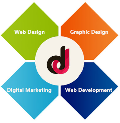 Digital Dezire Services