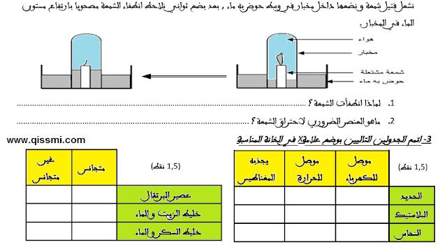 فرض الثاني النشاط العلمي المستوى الثالث
