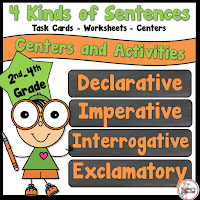 4 Kinds of Sentences using Declarative, Imperative, Interrogative, Exclamatory Sentences