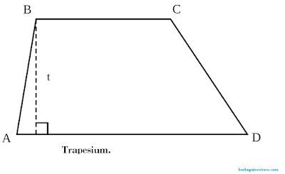 Trapesium dan rumus luas serta keliling trapesium - berbagaireviews.com