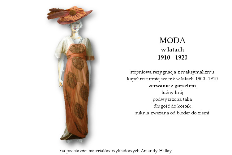 Agnieszka Sajdak-Nowicka moda w latach 1910 - 1920 na podstawie materiałów wykładowych Amandy Hallay