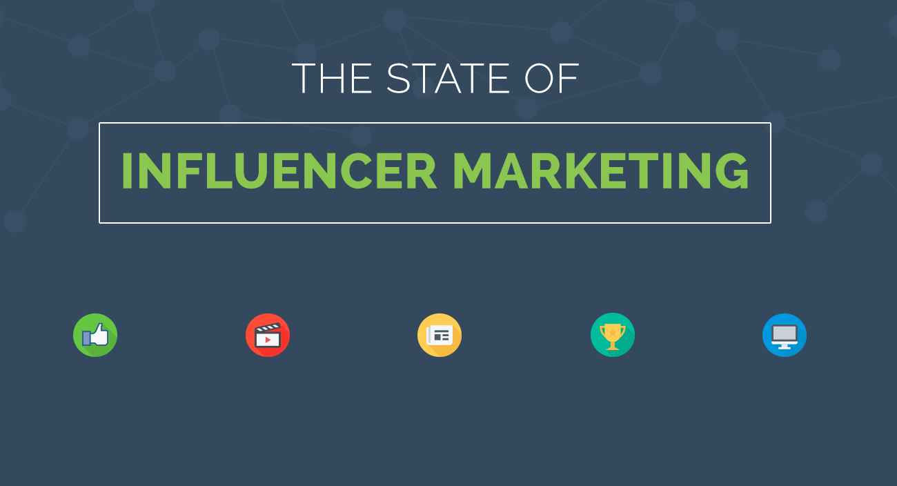 The State of Influencer #Marketing 2014 - #infographic #socialmedia
