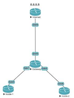 CCNA v3.0 Firewalls - simple gateway