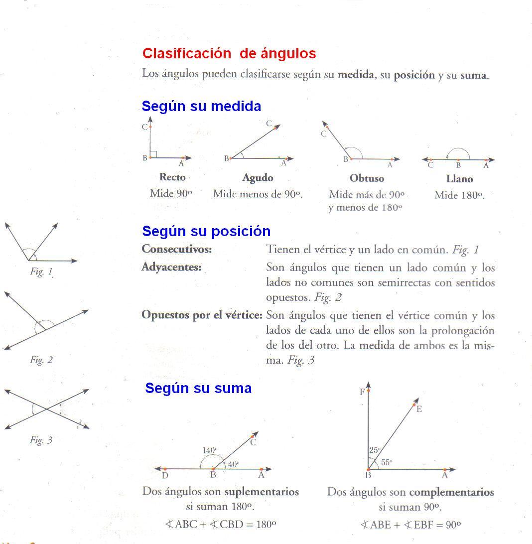 Mapoda Para La Ensenanza De Geometria