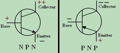NPN टाइप ट्रांजिस्टर | PNP टाइप ट्रांजिस्टर