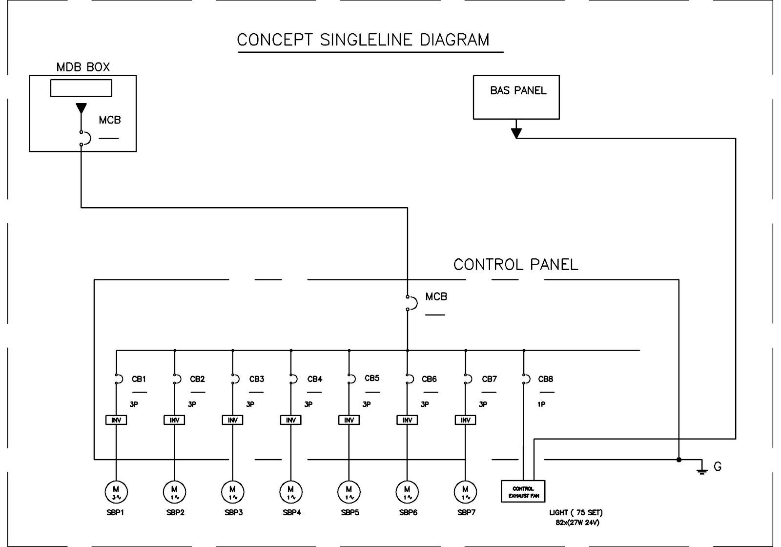 ระบบควบคุม งานวงจรควบคุม การออกแบบวงจรควบคุมไฟฟ้า Control