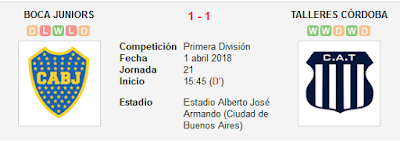 Boca Juniors vs Talleres Cordoba en VIVO