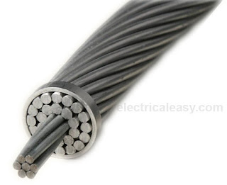 ACSR conductor (Aluminium Conductor Steel Reinforced)