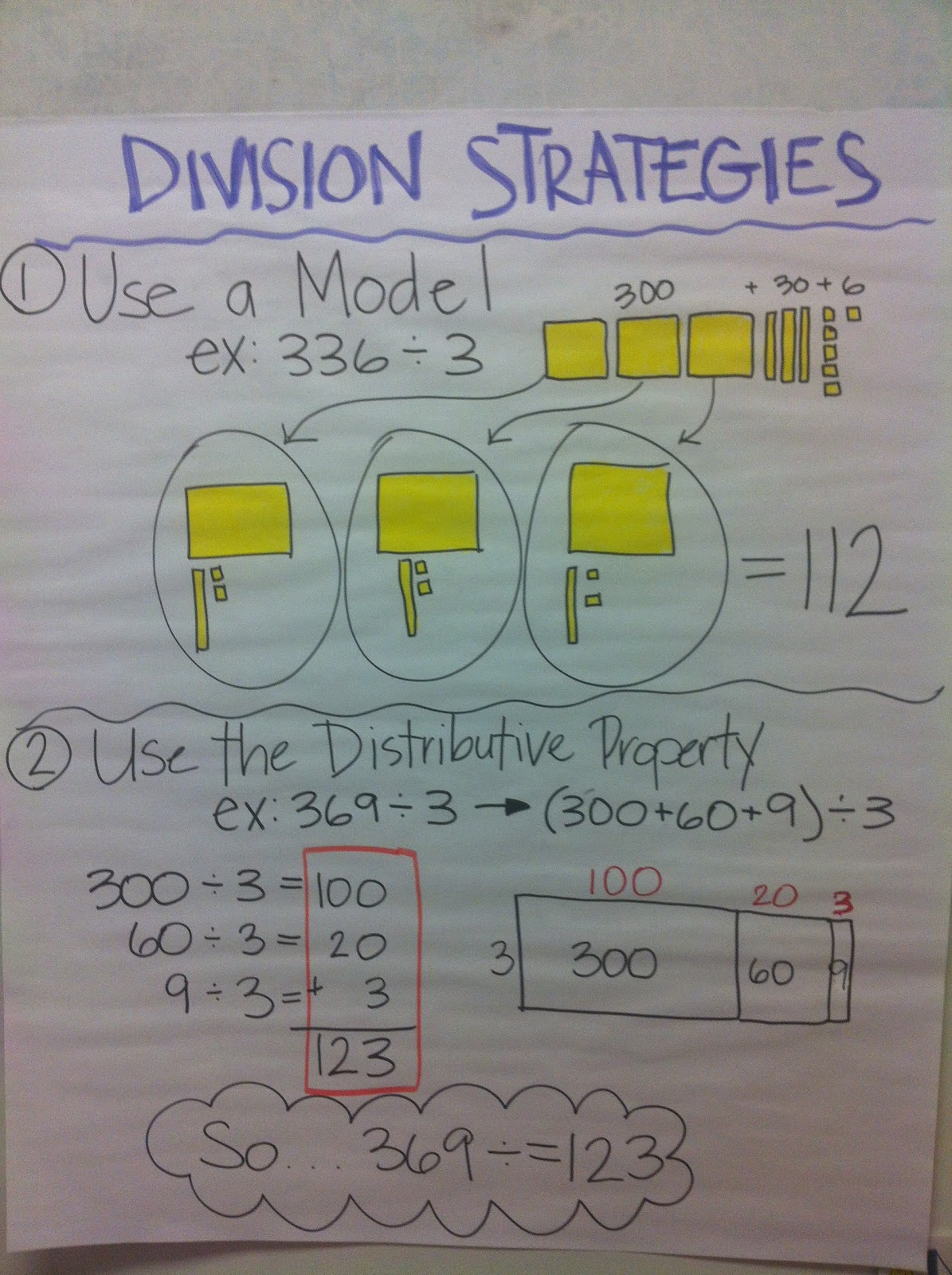 Worksheets 2 Digit Division Anchor Chart ms mchughs corner where mathletes come to train december 2012