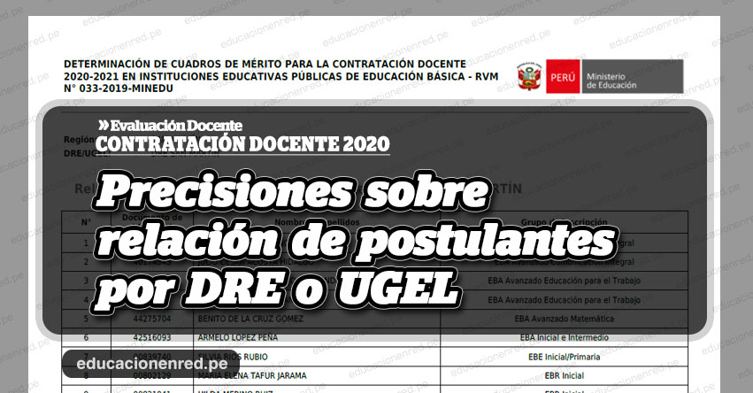 MINEDU: Precisiones sobre relación de postulantes por DRE o UGEL para Contratación Docente 2020 - www.minedu.gob.pe