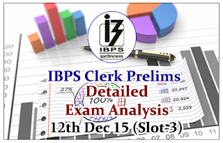 IBPS Clerk Prelims 2015 Detailed Exam Analysis (Section Wise)