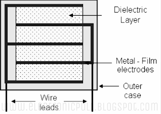 Radical lead type capacitor