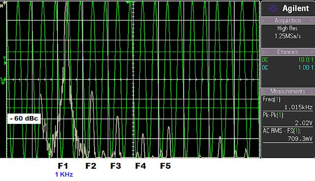QRP WorkBench Line-in Audio Amplifier — Part 2 53