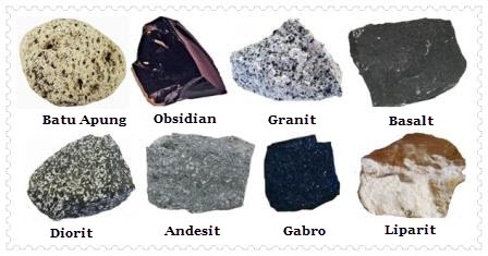 Jenis Jenis Batuan Beku