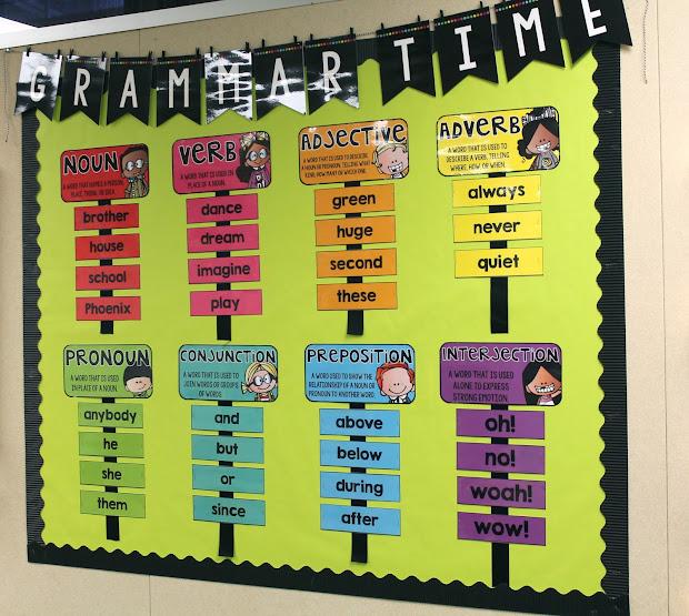 English Classroom Board Ideas